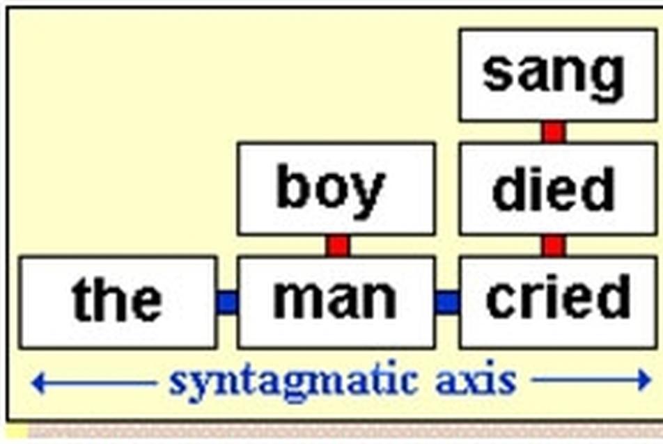 pontos bináris jelek