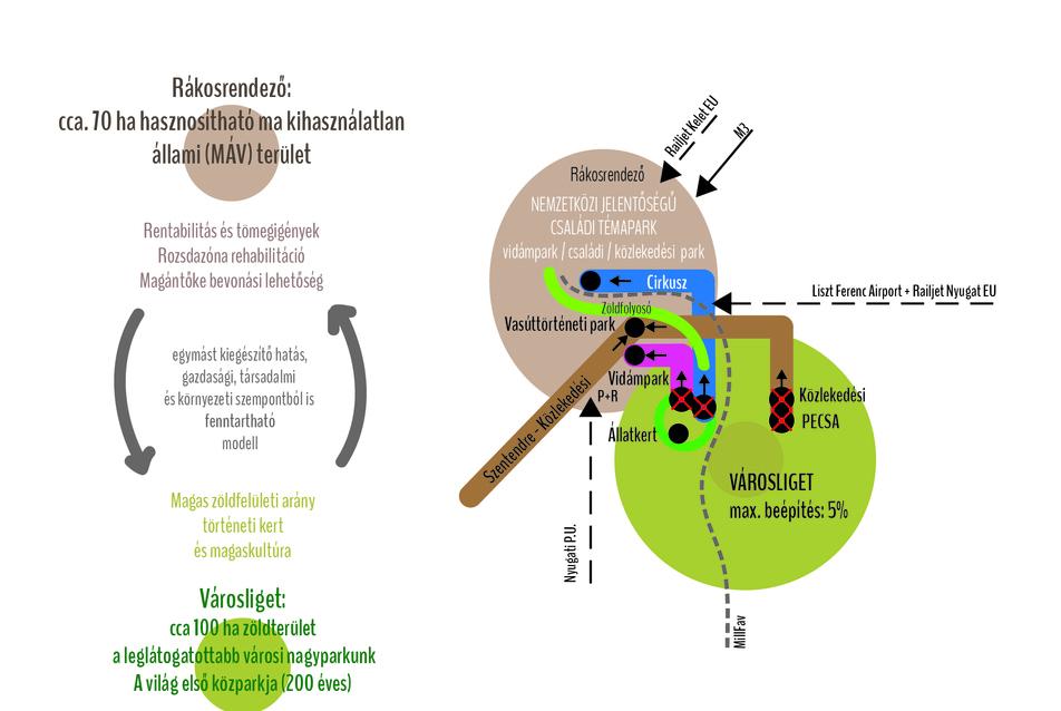 opciós koncepció és gazdasági lényeg)